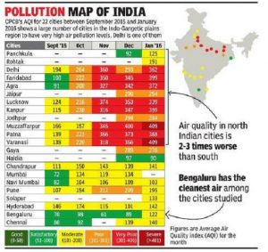 Air Pollution in Indian Cities 2015 2016